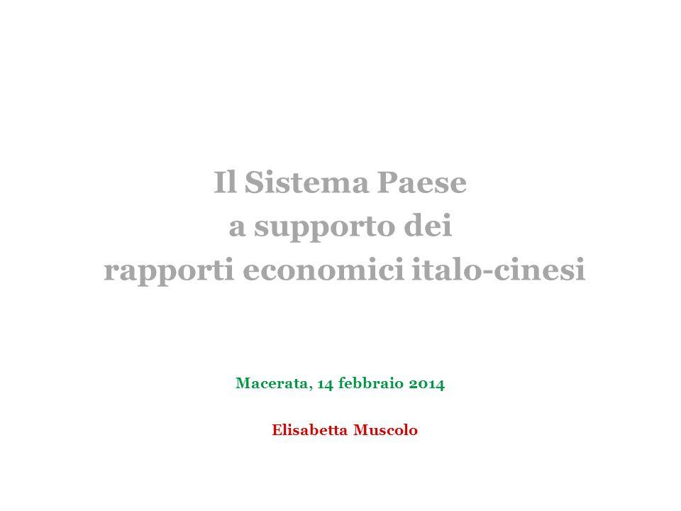 Il Sistema Paese a supporto dei rapporti economici italo-cinesi Macerata, 14 febbraio 2014 Elisabetta Muscolo
