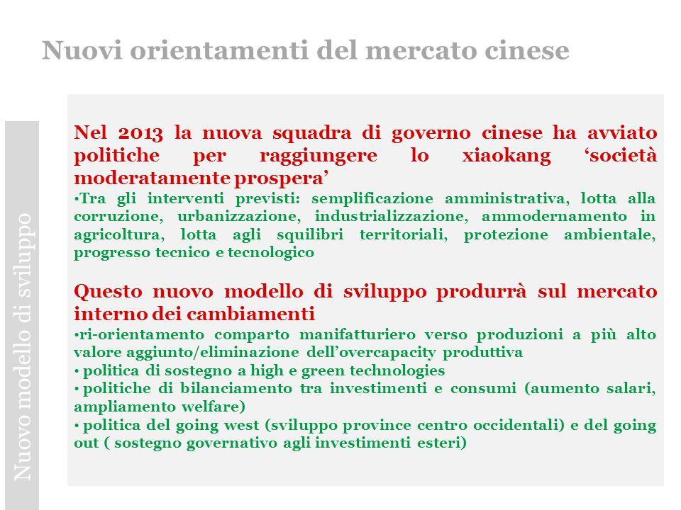 Nuovi orientamenti del mercato cinese Nel 2013 la nuova squadra di governo cinese ha avviato politiche per raggiungere lo xiaokang 'società moderatame
