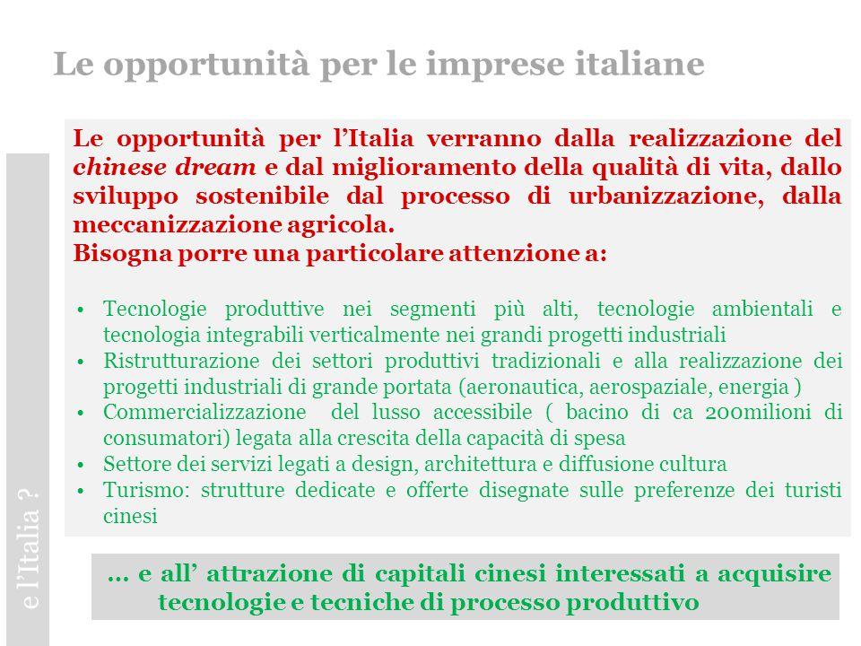Le opportunità per le imprese italiane Le opportunità per l'Italia verranno dalla realizzazione del chinese dream e dal miglioramento della qualità di vita, dallo sviluppo sostenibile dal processo di urbanizzazione, dalla meccanizzazione agricola.