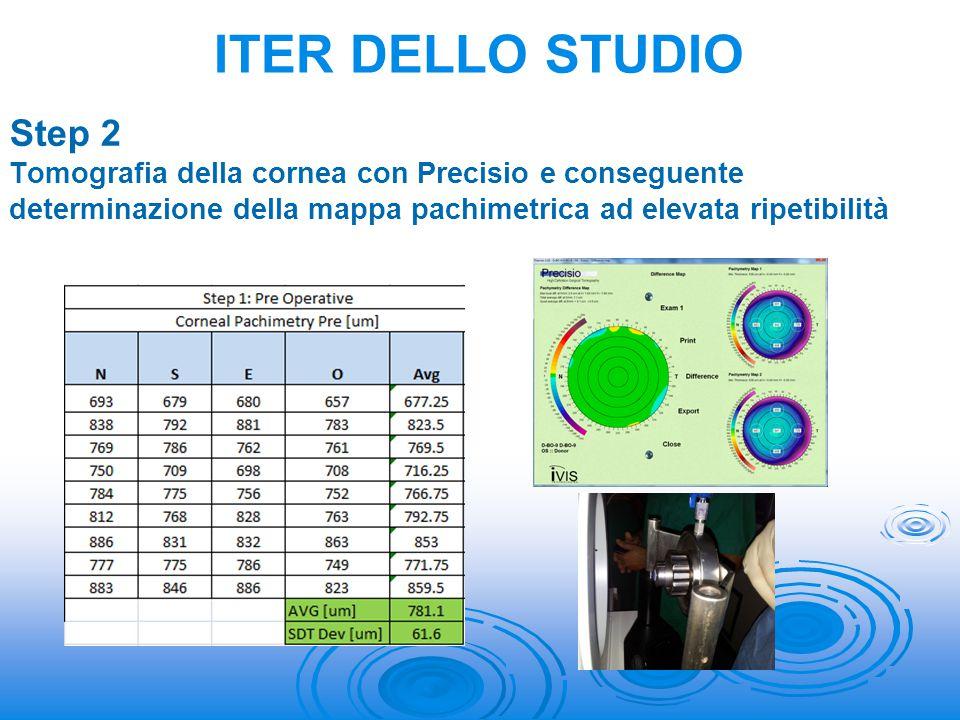 Step 2 Tomografia della cornea con Precisio e conseguente determinazione della mappa pachimetrica ad elevata ripetibilità ITER DELLO STUDIO