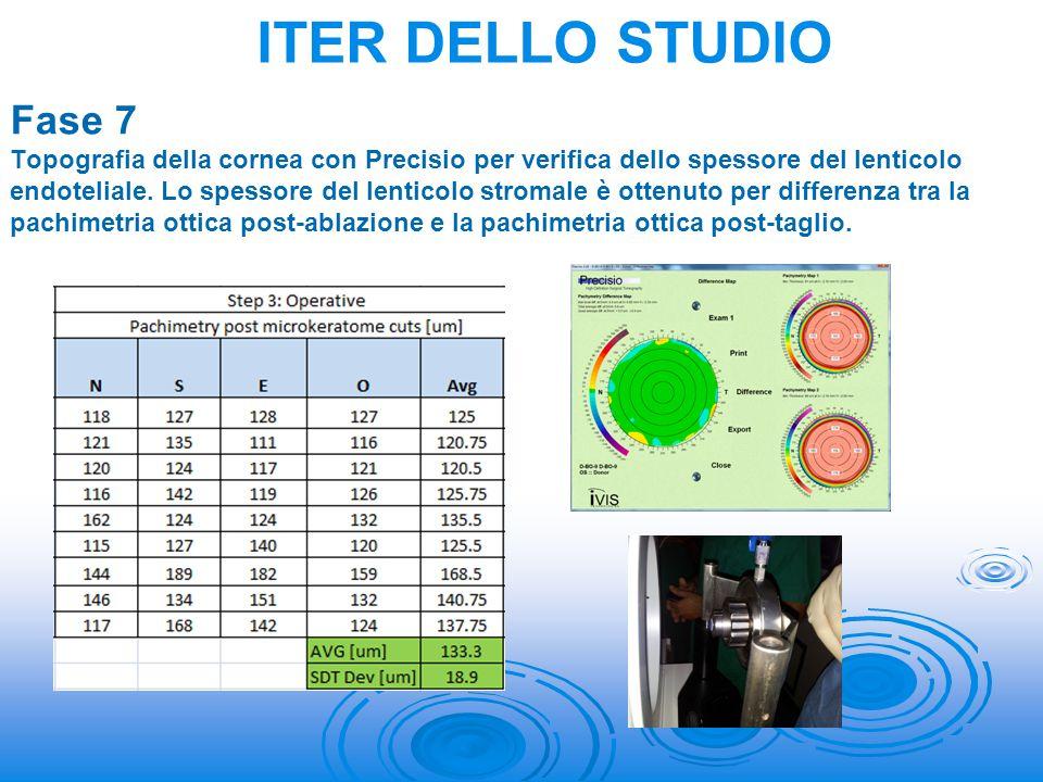 Fase 7 Topografia della cornea con Precisio per verifica dello spessore del lenticolo endoteliale. Lo spessore del lenticolo stromale è ottenuto per d
