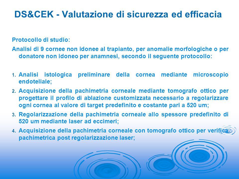 Step 1 Valutazione preliminare dell'endotelio, con microscopio endoteliale, secondo i criteri tradizionali della Banca degli occhi (densità cellulare,margini, morfologia e mortalità) ITER DELLO STUDIO
