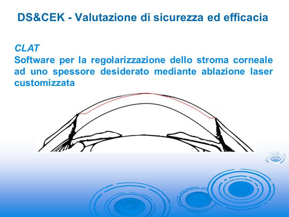 CLAT Software per la regolarizzazione dello stroma corneale ad uno spessore desiderato mediante ablazione laser customizzata DS&CEK - Valutazione di s
