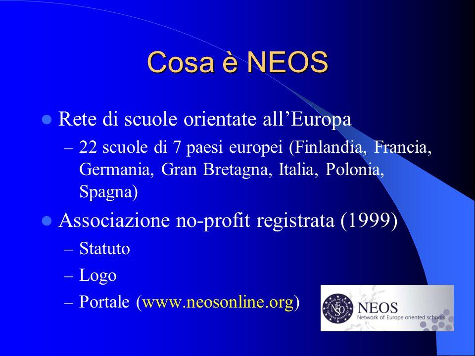 Cosa è NEOS Rete di scuole orientate all'Europa – 22 scuole di 7 paesi europei (Finlandia, Francia, Germania, Gran Bretagna, Italia, Polonia, Spagna) Associazione no-profit registrata (1999) – Statuto – Logo – Portale (www.neosonline.org)