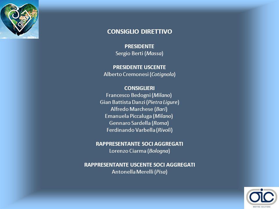 CONSIGLIO DIRETTIVO PRESIDENTE Sergio Berti (Massa) PRESIDENTE USCENTE Alberto Cremonesi (Cotignola) CONSIGLIERI Francesco Bedogni (Milano) Gian Battista Danzi (Pietra Ligure) Alfredo Marchese (Bari) Emanuela Piccaluga (Milano) Gennaro Sardella (Roma) Ferdinando Varbella (Rivoli) RAPPRESENTANTE SOCI AGGREGATI Lorenzo Ciarma (Bologna) RAPPRESENTANTE USCENTE SOCI AGGREGATI Antonella Merelli (Pisa)