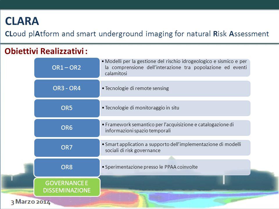 CLARA CLoud plAtform and smart underground imaging for natural Risk Assessment Obiettivi Realizzativi : Modelli per la gestione del rischio idrogeologico e sismico e per la comprensione dell'interazione tra popolazione ed eventi calamitosi OR1 – OR2 Tecnologie di remote sensing OR3 - OR4 Tecnologie di monitoraggio in situ OR5 Framework semantico per l'acquisizione e catalogazione di informazioni spazio temporali OR6 Smart application a supporto dell'implementazione di modelli sociali di risk governance OR7 Sperimentazione presso le PPAA coinvolte OR8 GOVERNANCE E DISSEMINAZIONE