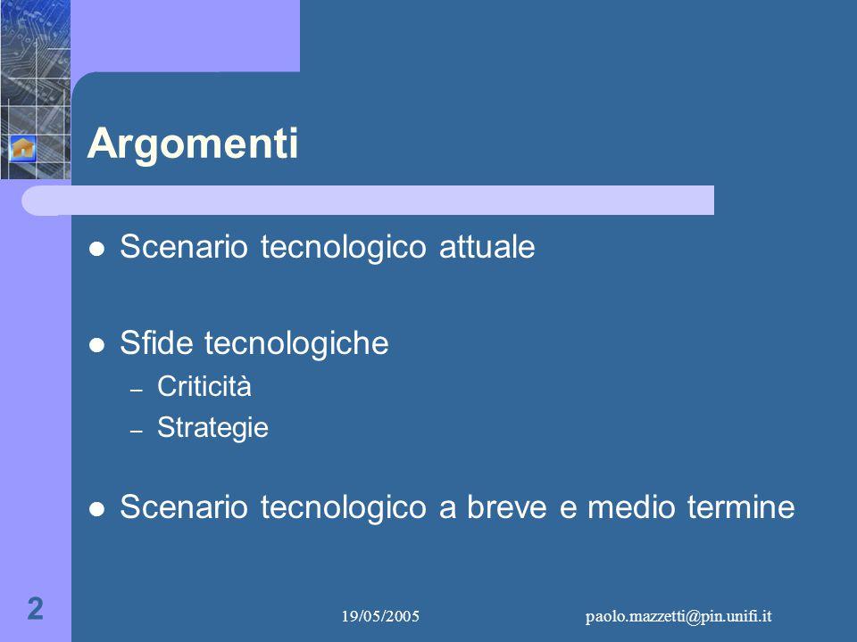 19/05/2005paolo.mazzetti@pin.unifi.it 2 Argomenti Scenario tecnologico attuale Sfide tecnologiche – Criticità – Strategie Scenario tecnologico a breve e medio termine