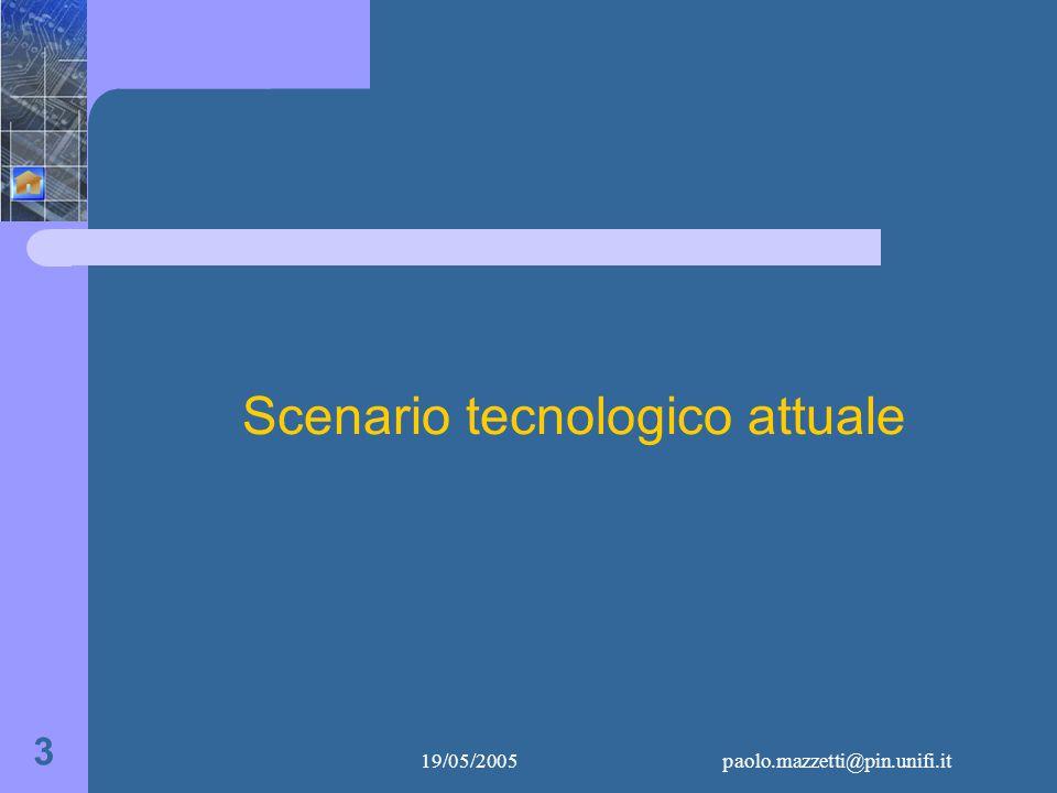 19/05/2005paolo.mazzetti@pin.unifi.it 3 Scenario tecnologico attuale