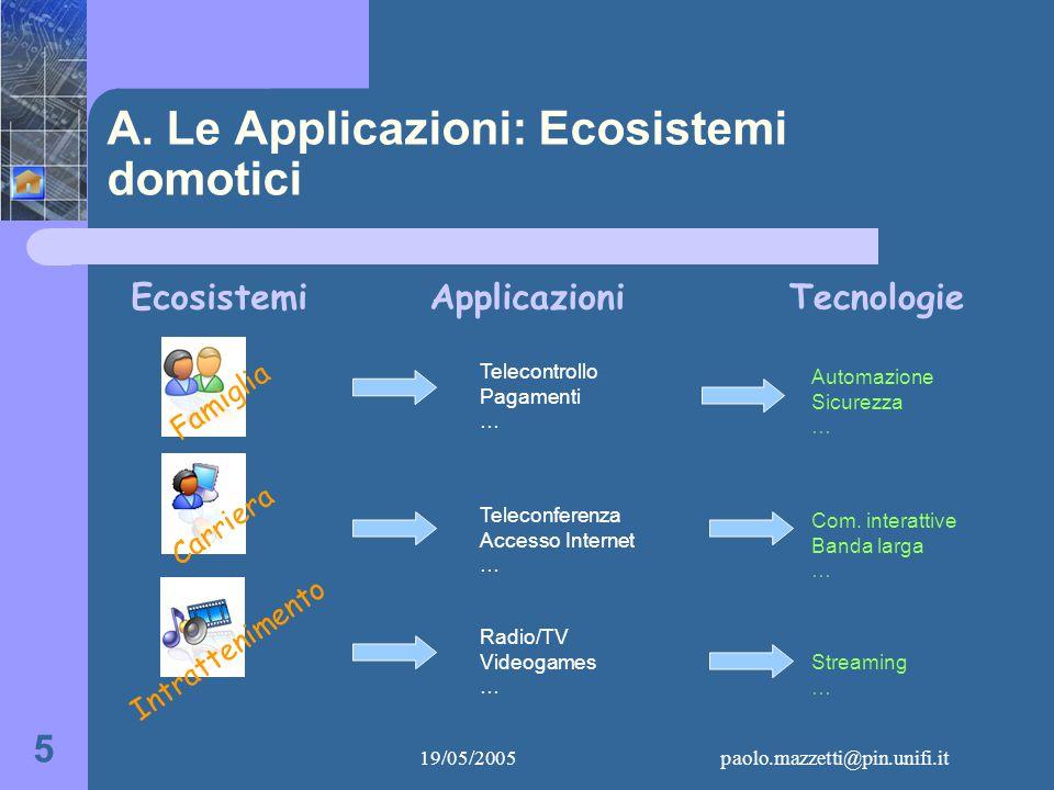 19/05/2005paolo.mazzetti@pin.unifi.it 6 B.Gli Utenti Chi sono gli utenti dei servizi Domotici.