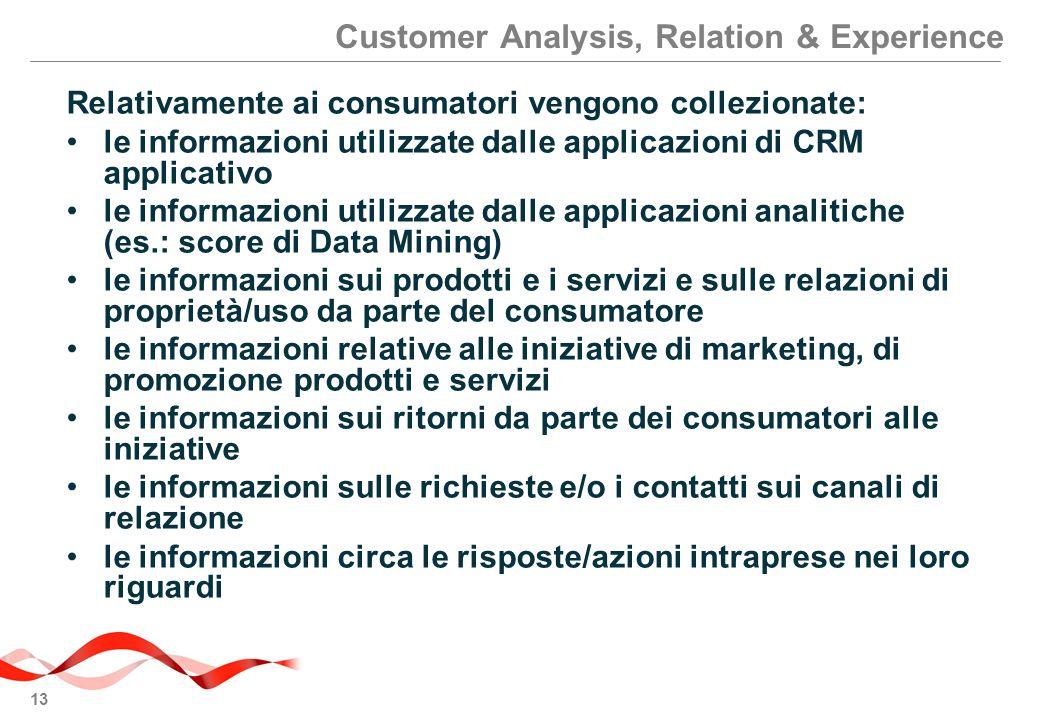 13 Customer Analysis, Relation & Experience Relativamente ai consumatori vengono collezionate: le informazioni utilizzate dalle applicazioni di CRM ap