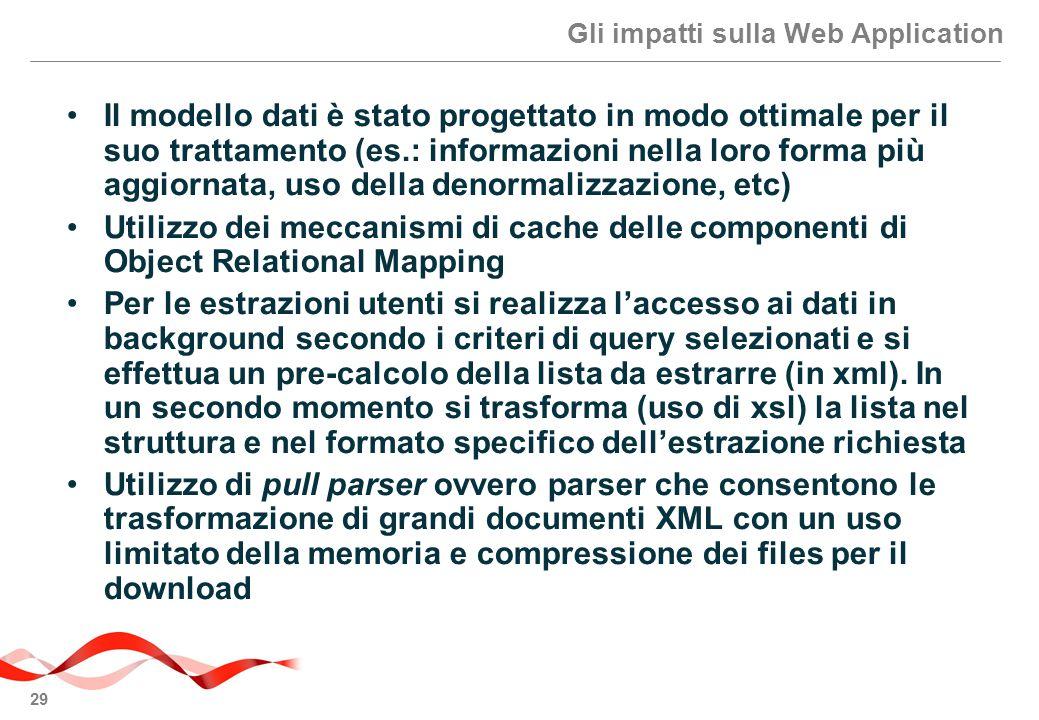 29 Gli impatti sulla Web Application Il modello dati è stato progettato in modo ottimale per il suo trattamento (es.: informazioni nella loro forma pi