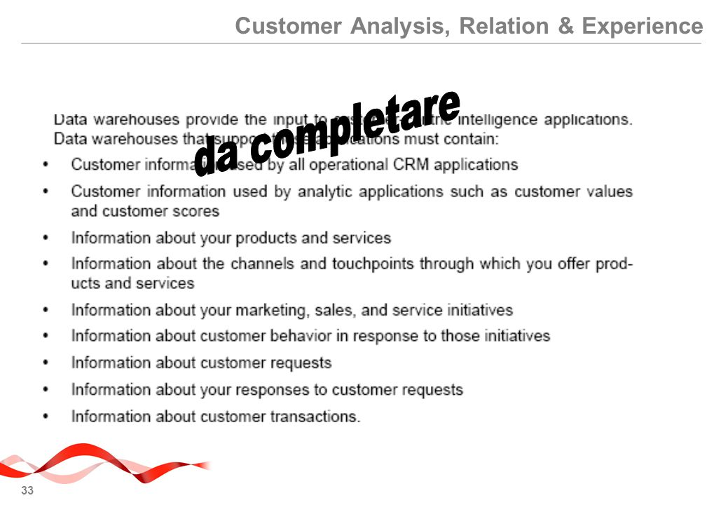 33 Customer Analysis, Relation & Experience
