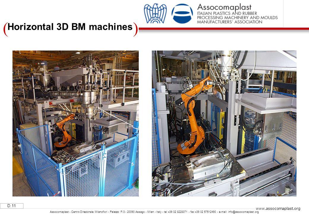 )( D.11 Assocomaplast - Centro Direzionale Milanofiori - Palazzo F/3 - 20090 Assago - Milan - Italy - tel +39 02 8228371 - fax +39 02 57512490 - e-mail: info@assocomaplast.org www.assocomaplast.org Horizontal 3D BM machines