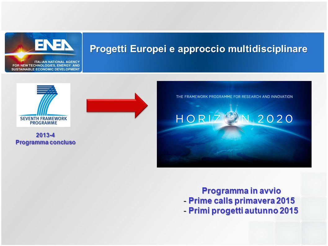 2013-4 Programma concluso Programma in avvio Programma in avvio - Prime calls primavera 2015 - Primi progetti autunno 2015 Progetti Europei e approcci