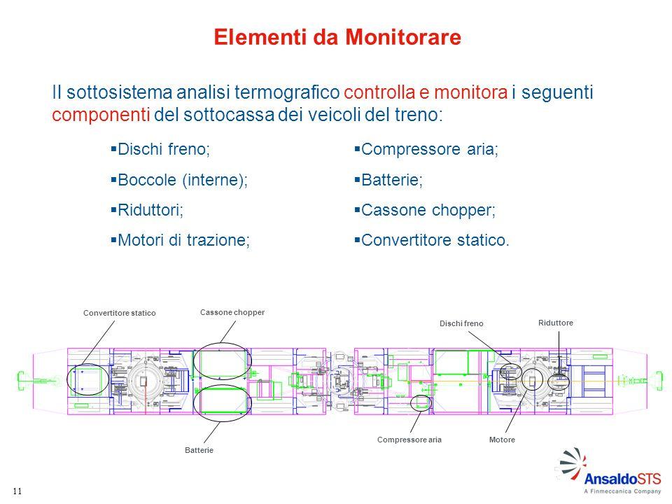 11 Elementi da Monitorare  Dischi freno;  Boccole (interne);  Riduttori;  Motori di trazione; Il sottosistema analisi termografico controlla e mon