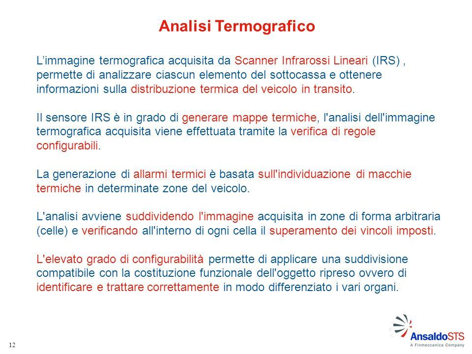 12 Analisi Termografico L'immagine termografica acquisita da Scanner Infrarossi Lineari (IRS), permette di analizzare ciascun elemento del sottocassa