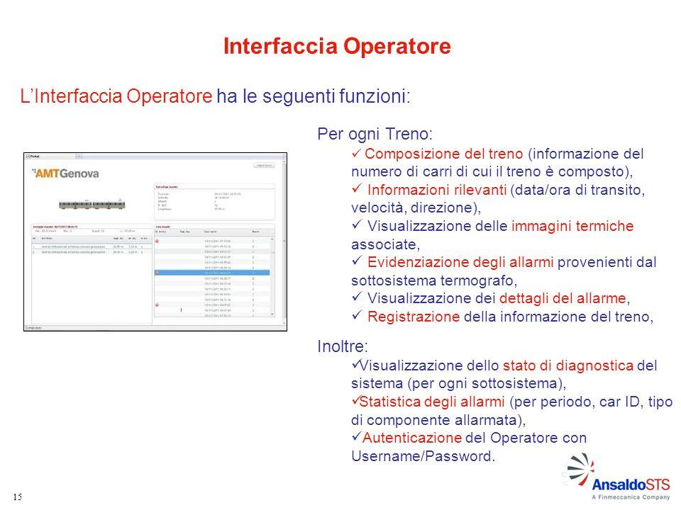 15 Interfaccia Operatore L'Interfaccia Operatore ha le seguenti funzioni: Per ogni Treno: Composizione del treno (informazione del numero di carri di