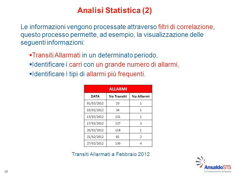 19 Analisi Statistica (2) Le informazioni vengono processate attraverso filtri di correlazione, questo processo permette, ad esempio, la visualizzazio