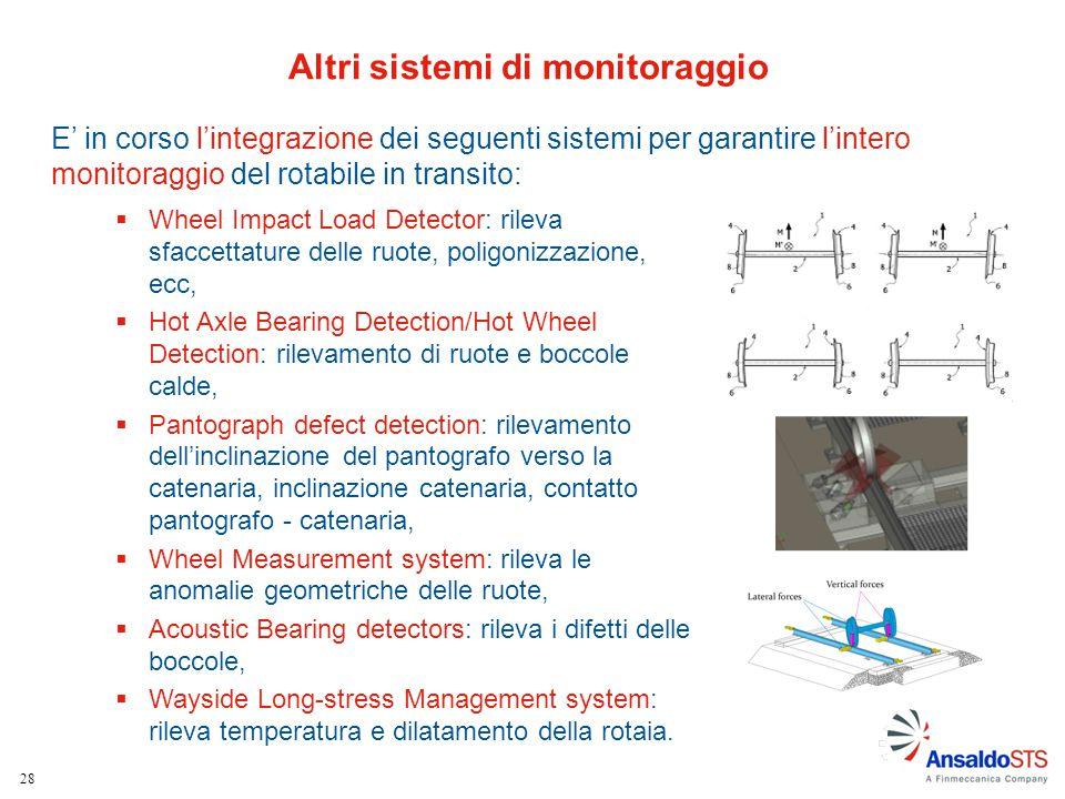 28 E' in corso l'integrazione dei seguenti sistemi per garantire l'intero monitoraggio del rotabile in transito: Altri sistemi di monitoraggio  Wheel