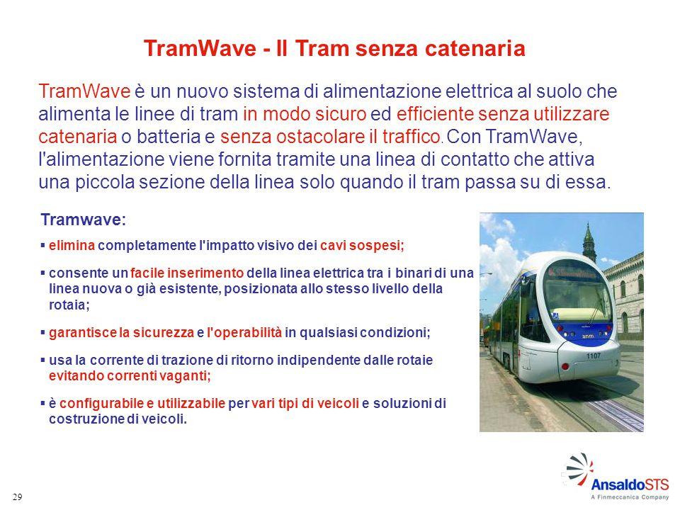 29 TramWave - Il Tram senza catenaria TramWave è un nuovo sistema di alimentazione elettrica al suolo che alimenta le linee di tram in modo sicuro ed