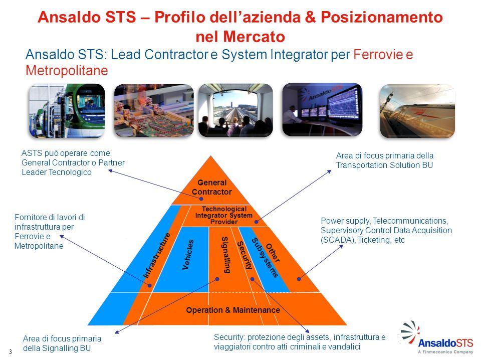 4 L'Unità di Business I&C è nata da pochi anni con lo scopo di esplorare e sviluppare nuovi mercati concentrandosi sullo sviluppo di progetti ferroviari e metropolitani innovativi e di security.