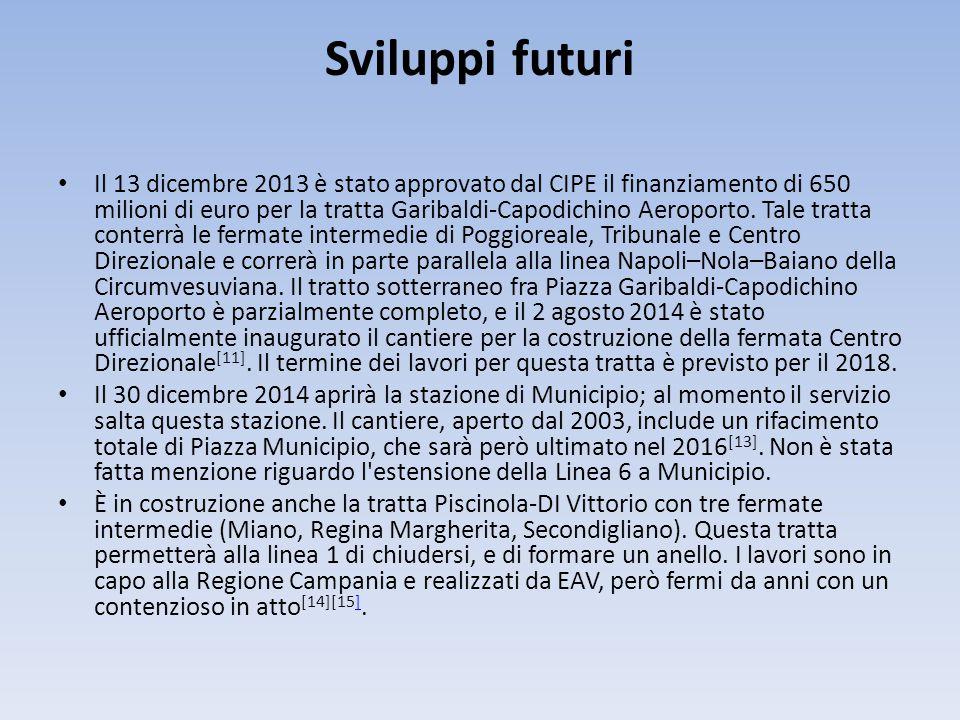 Sviluppi futuri Il 13 dicembre 2013 è stato approvato dal CIPE il finanziamento di 650 milioni di euro per la tratta Garibaldi-Capodichino Aeroporto.