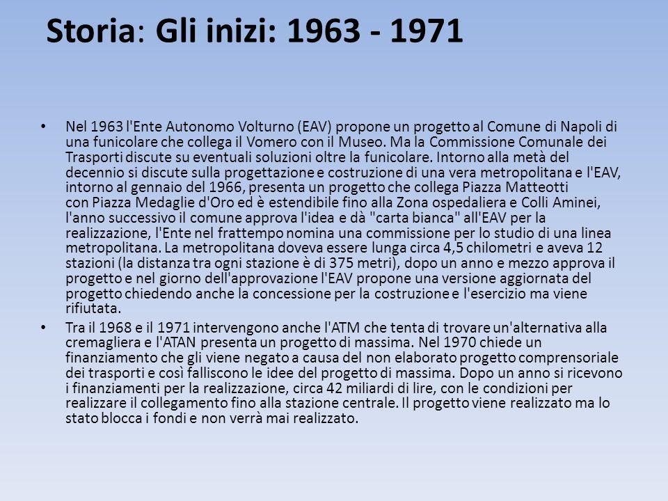 Storia: Gli inizi: 1963 - 1971 Nel 1963 l'Ente Autonomo Volturno (EAV) propone un progetto al Comune di Napoli di una funicolare che collega il Vomero