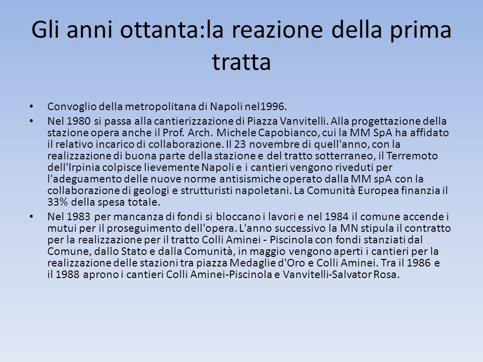 Gli anni ottanta:la reazione della prima tratta Convoglio della metropolitana di Napoli nel1996. Nel 1980 si passa alla cantierizzazione di Piazza Van