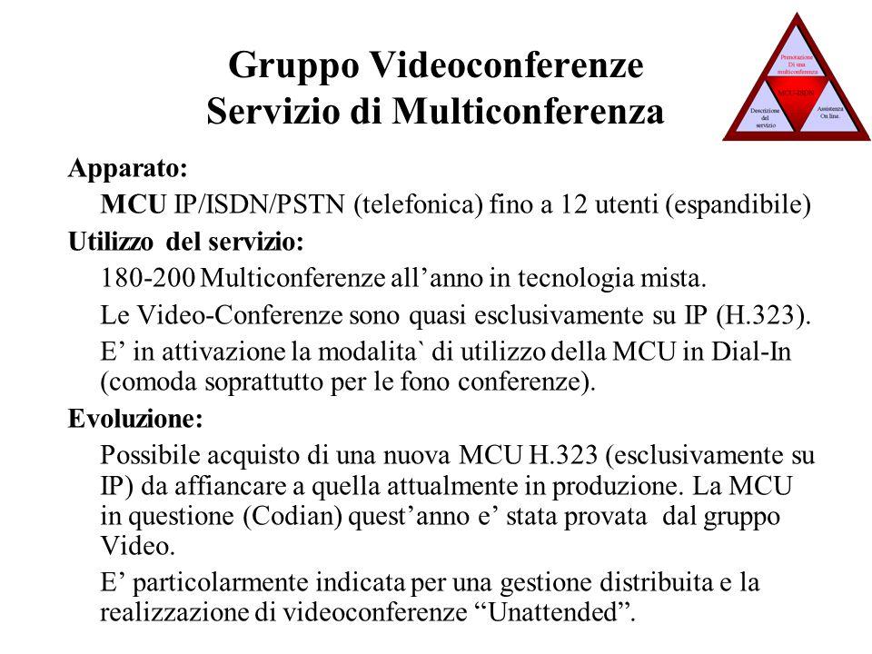 Gruppo Videoconferenze Servizio di Multiconferenza Apparato: MCU IP/ISDN/PSTN (telefonica) fino a 12 utenti (espandibile) Utilizzo del servizio: 180-2