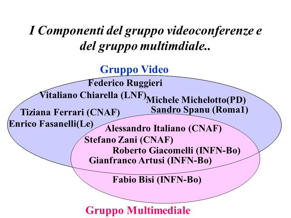Alessandro Italiano (CNAF) Stefano Zani (CNAF) Roberto Giacomelli (INFN-Bo) Gianfranco Artusi (INFN-Bo) Fabio Bisi (INFN-Bo) Vitaliano Chiarella (LNF)