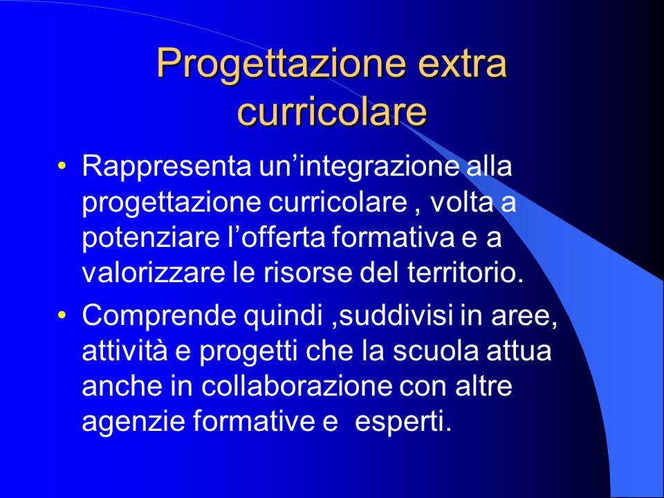 Progettazione extra curricolare Rappresenta un'integrazione alla progettazione curricolare, volta a potenziare l'offerta formativa e a valorizzare le