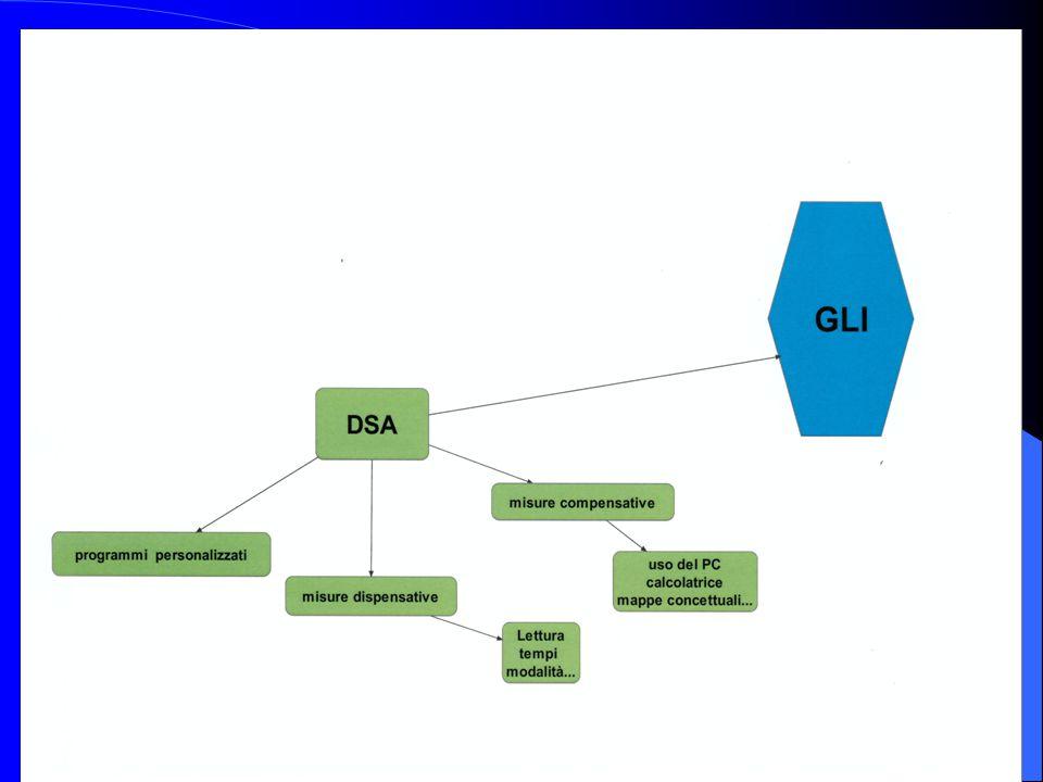 DSA Disturbo specifico di apprendimento