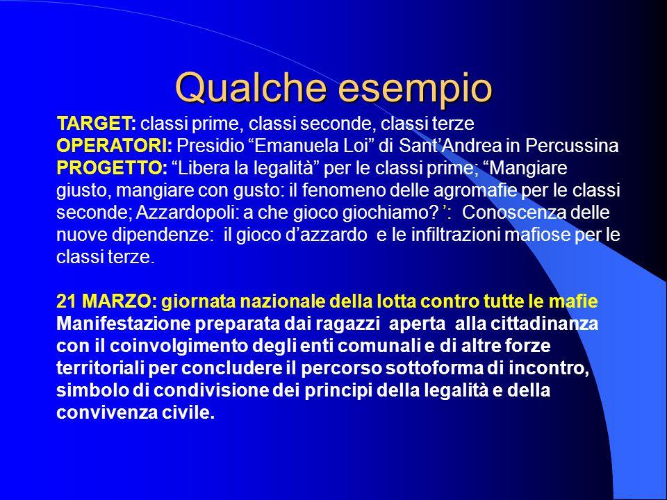 """Qualche esempio TARGET: classi prime, classi seconde, classi terze OPERATORI: Presidio """"Emanuela Loi"""" di Sant'Andrea in Percussina PROGETTO: """"Libera l"""