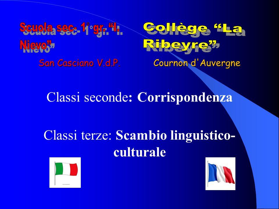 San Casciano V.d.P. Cournon d'Auvergne Classi seconde: Corrispondenza Classi terze: Scambio linguistico- culturale