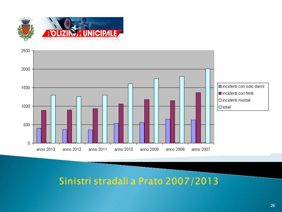 26 Sinistri stradali a Prato 2007/2013