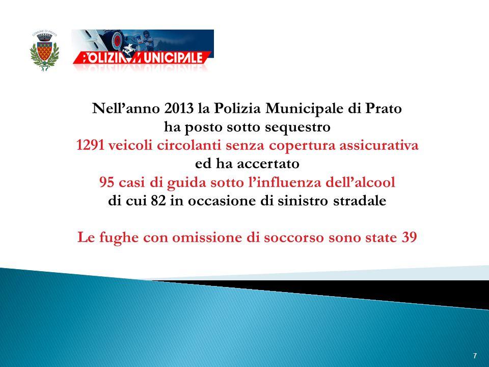 7 Nell'anno 2013 la Polizia Municipale di Prato ha posto sotto sequestro 1291 veicoli circolanti senza copertura assicurativa ed ha accertato 95 casi di guida sotto l'influenza dell'alcool di cui 82 in occasione di sinistro stradale Le fughe con omissione di soccorso sono state 39