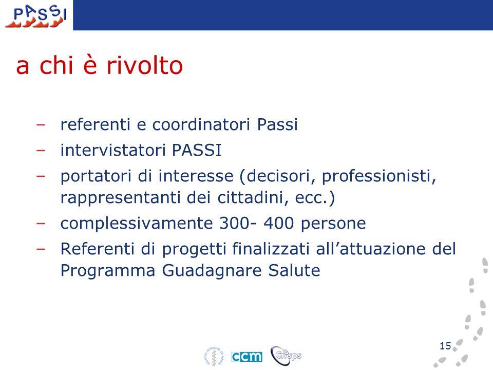 15 a chi è rivolto –referenti e coordinatori Passi –intervistatori PASSI –portatori di interesse (decisori, professionisti, rappresentanti dei cittadi