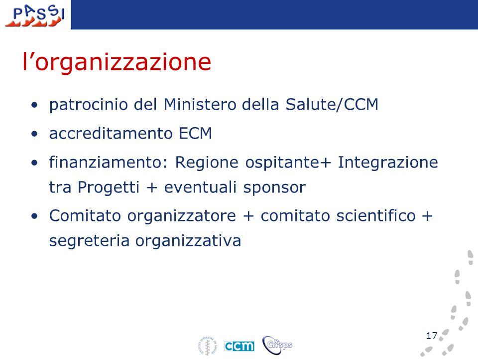 17 l'organizzazione patrocinio del Ministero della Salute/CCM accreditamento ECM finanziamento: Regione ospitante+ Integrazione tra Progetti + eventua