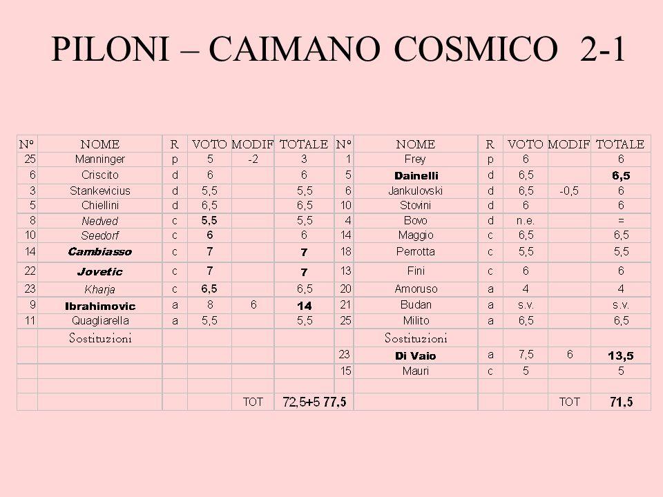 PILONI – CAIMANO COSMICO 2-1