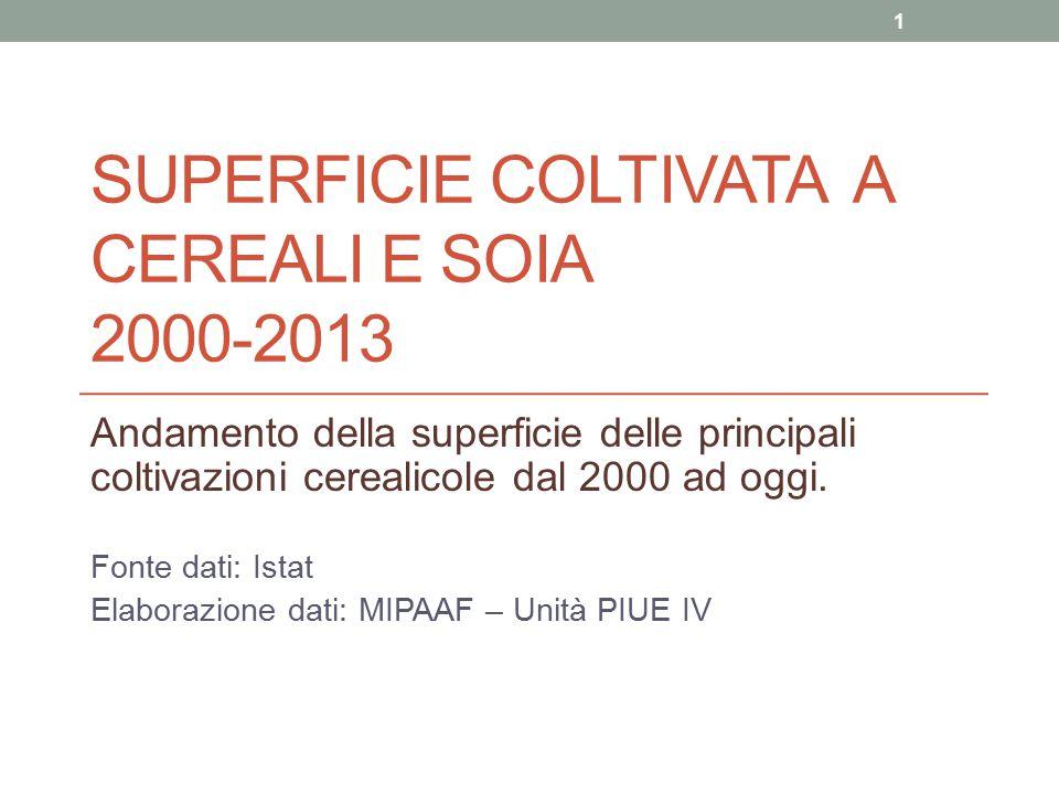 SUPERFICIE COLTIVATA A CEREALI E SOIA 2000-2013 Andamento della superficie delle principali coltivazioni cerealicole dal 2000 ad oggi. Fonte dati: Ist