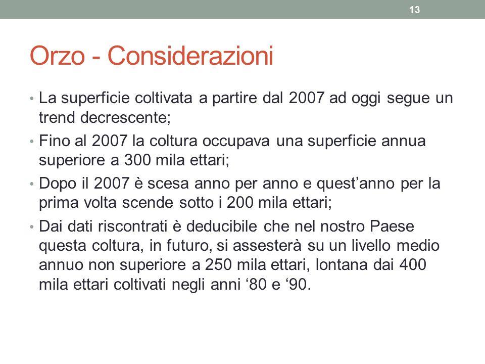 Orzo - Considerazioni La superficie coltivata a partire dal 2007 ad oggi segue un trend decrescente; Fino al 2007 la coltura occupava una superficie a