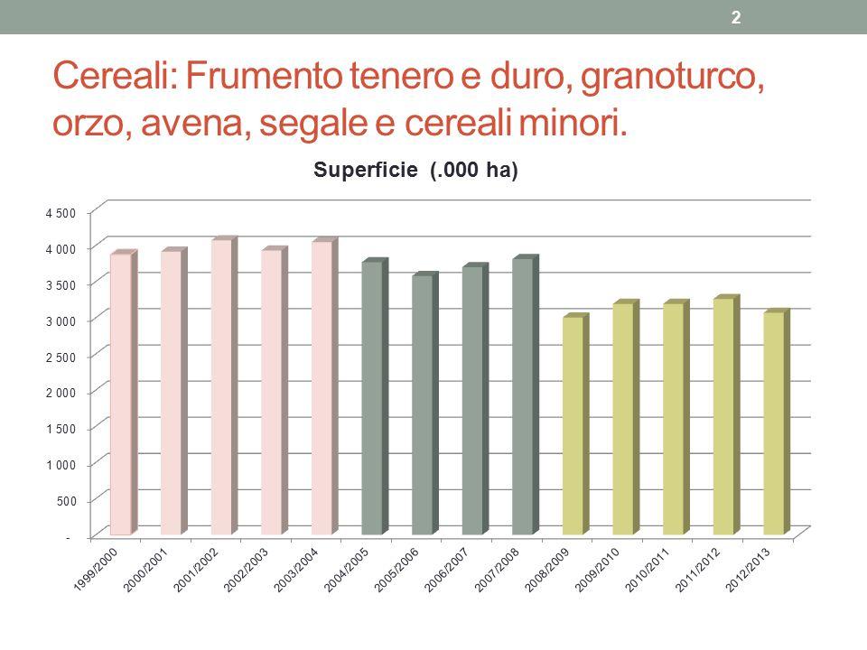 Cereali: Frumento tenero e duro, granoturco, orzo, avena, segale e cereali minori. 2