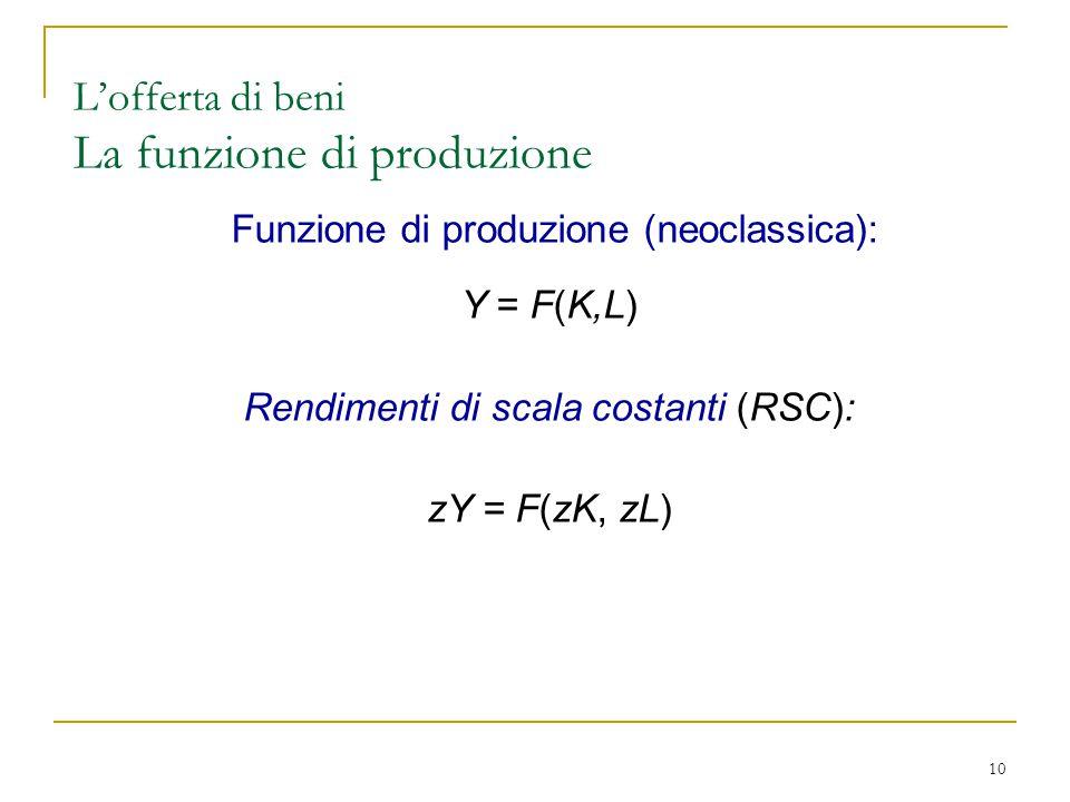 10 L'offerta di beni La funzione di produzione Funzione di produzione (neoclassica): Y = F(K,L) Rendimenti di scala costanti (RSC): zY = F(zK, zL)