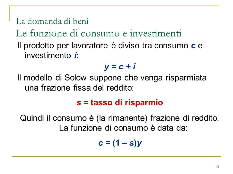 15 Il prodotto per lavoratore è diviso tra consumo c e investimento i: y = c + i Il modello di Solow suppone che venga risparmiata una frazione fissa del reddito: s = tasso di risparmio Quindi il consumo è (la rimanente) frazione di reddito.