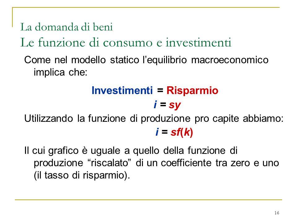 16 Come nel modello statico l'equilibrio macroeconomico implica che: Investimenti = Risparmio i = sy Utilizzando la funzione di produzione pro capite abbiamo: i = sf(k) Il cui grafico è uguale a quello della funzione di produzione riscalato di un coefficiente tra zero e uno (il tasso di risparmio).