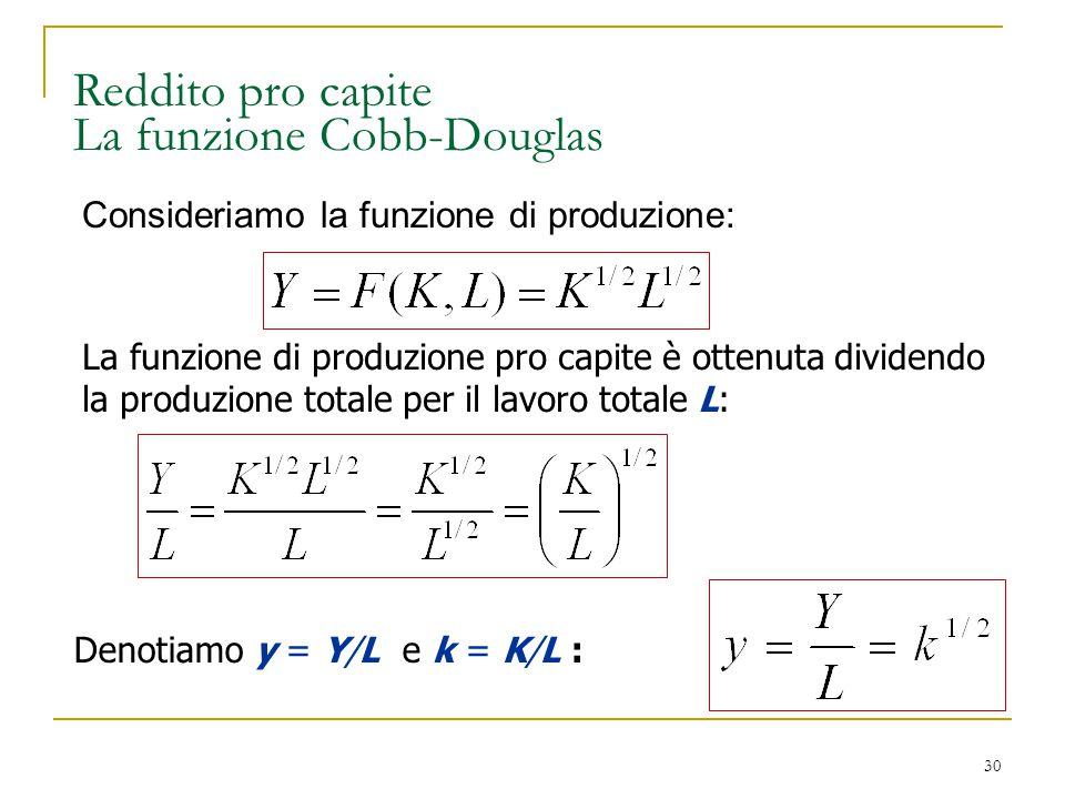 30 La funzione Cobb-Douglas Consideriamo la funzione di produzione: La funzione di produzione pro capite è ottenuta dividendo la produzione totale per il lavoro totale L: Denotiamo y = Y/L e k = K/L : Reddito pro capite