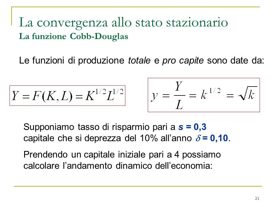 31 Le funzioni di produzione totale e pro capite sono date da: La convergenza allo stato stazionario La funzione Cobb-Douglas Supponiamo tasso di risparmio pari a s = 0,3 capitale che si deprezza del 10% all'anno  = 0,10.