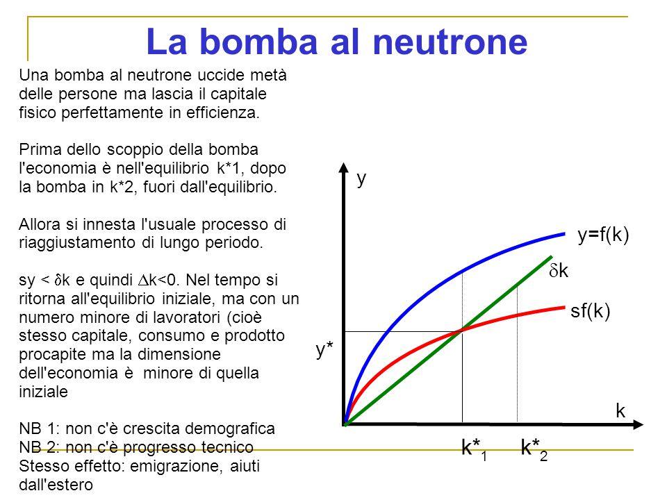 La bomba al neutrone y sf(k) kk k Una bomba al neutrone uccide metà delle persone ma lascia il capitale fisico perfettamente in efficienza.