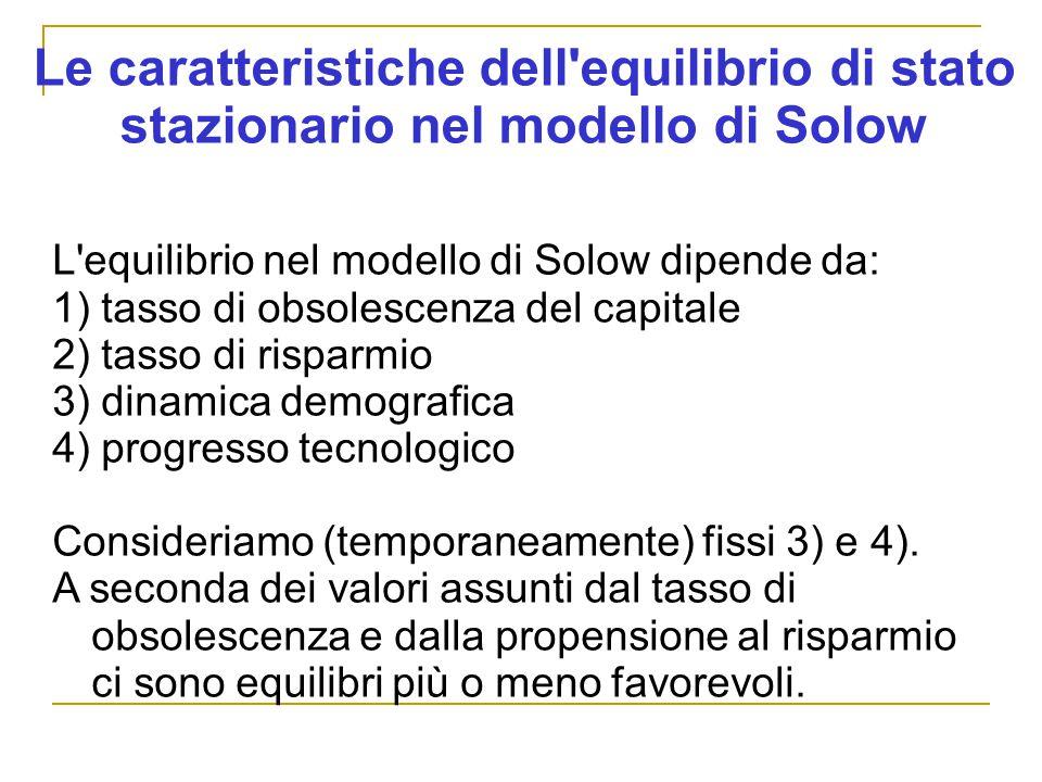 Le caratteristiche dell equilibrio di stato stazionario nel modello di Solow L equilibrio nel modello di Solow dipende da: 1) tasso di obsolescenza del capitale 2) tasso di risparmio 3) dinamica demografica 4) progresso tecnologico Consideriamo (temporaneamente) fissi 3) e 4).