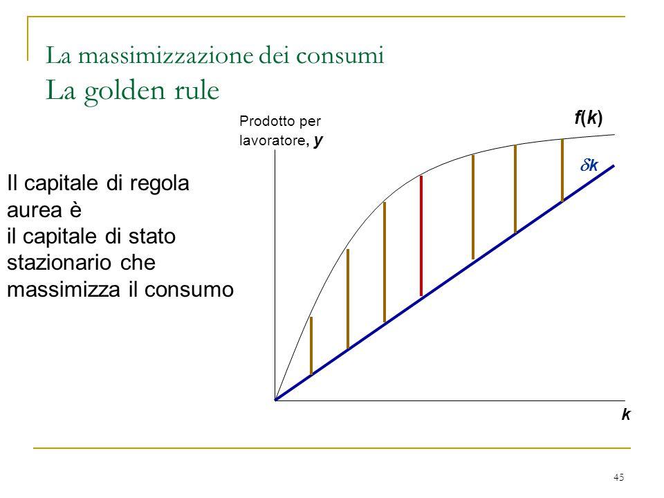 45 Prodotto per lavoratore, y k f(k)f(k) kk La massimizzazione dei consumi La golden rule Il capitale di regola aurea è il capitale di stato stazionario che massimizza il consumo